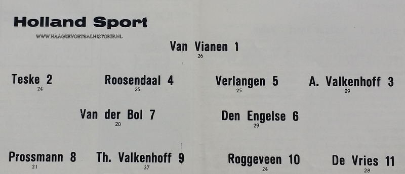 Opstelling 23 april 1967 - kopie